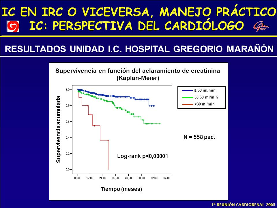 RESULTADOS UNIDAD I.C. HOSPITAL GREGORIO MARAÑÓN