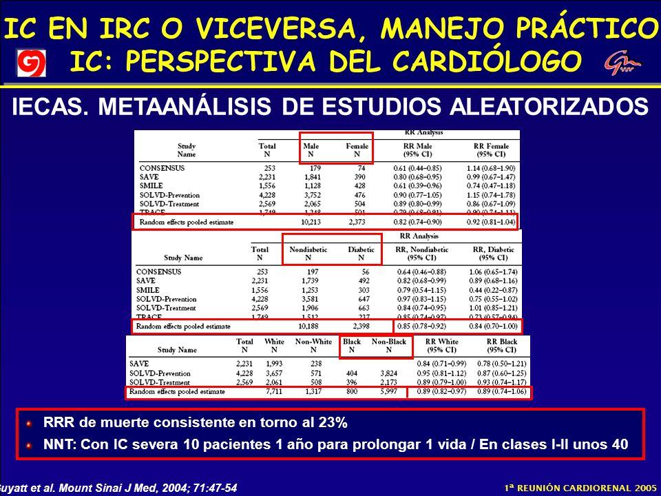 IECAS. METAANÁLISIS DE ESTUDIOS ALEATORIZADOS