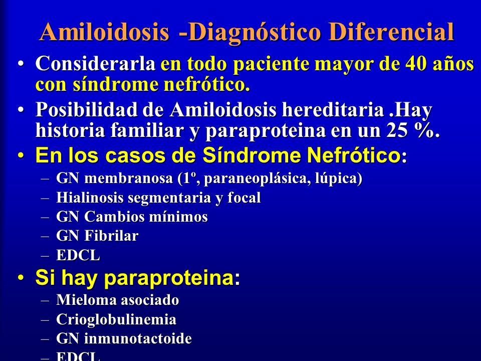 Amiloidosis -Diagnóstico Diferencial