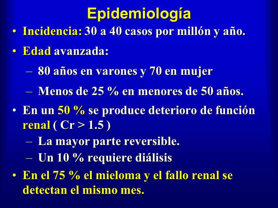 Epidemiología Incidencia: 30 a 40 casos por millón y año.
