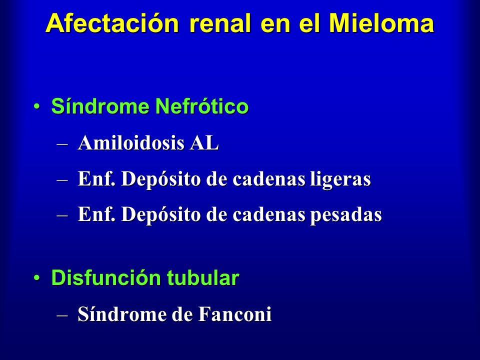 Afectación renal en el Mieloma