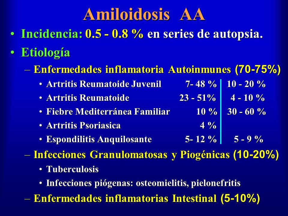 Amiloidosis AA Incidencia: 0.5 - 0.8 % en series de autopsia.
