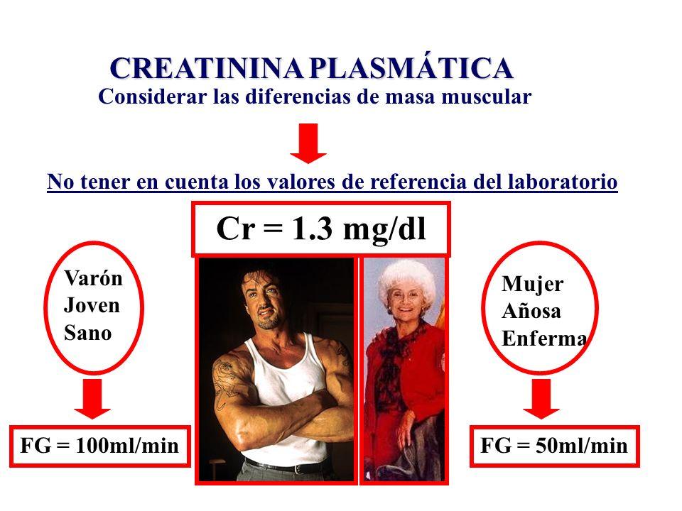 Considerar las diferencias de masa muscular