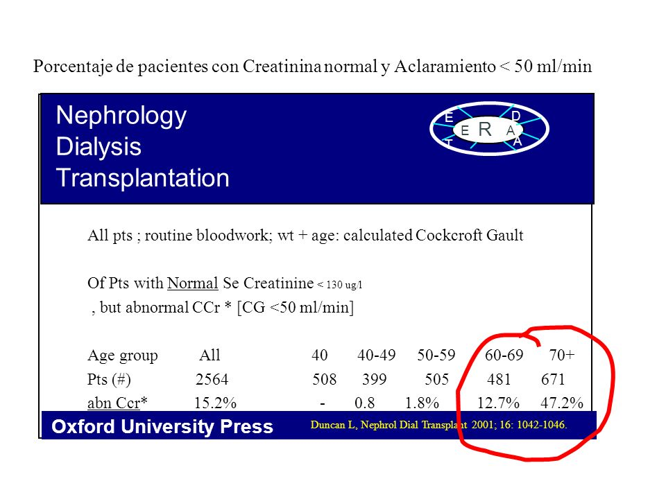 Nephrology Dialysis Transplantation R Oxford University Press
