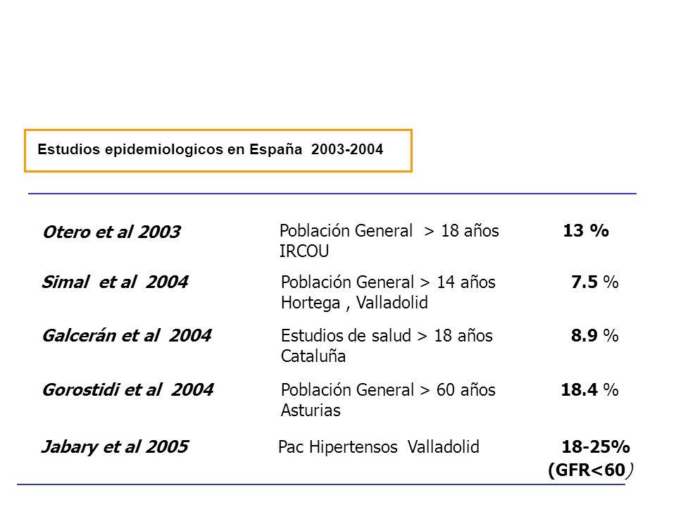 Población General > 18 años 13 % IRCOU