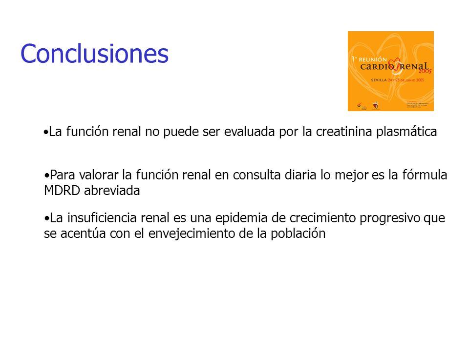 Conclusiones La función renal no puede ser evaluada por la creatinina plasmática.