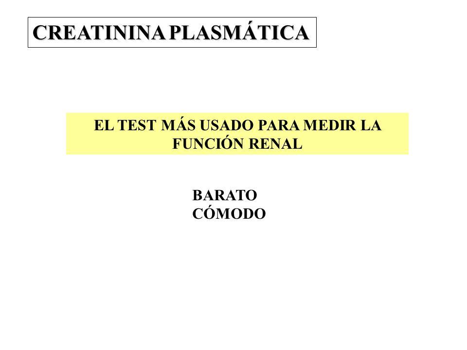 EL TEST MÁS USADO PARA MEDIR LA FUNCIÓN RENAL