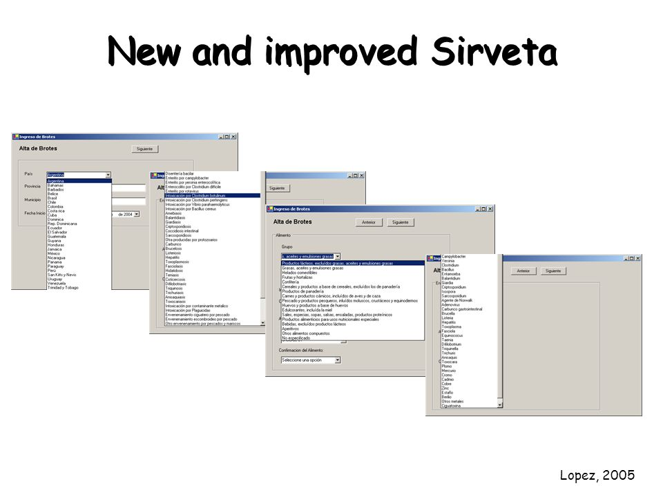 New and improved Sirveta