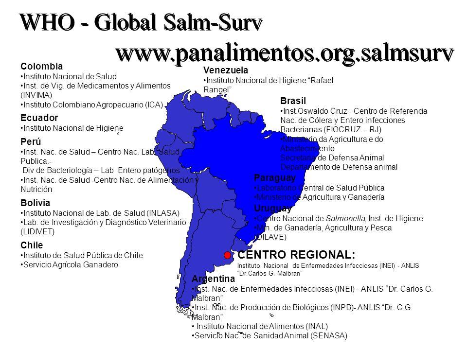 www.panalimentos.org.salmsurv WHO - Global Salm-Surv CENTRO REGIONAL: