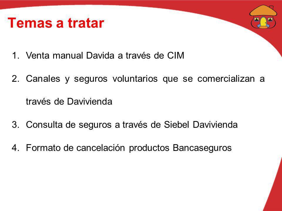 Temas a tratar Venta manual Davida a través de CIM