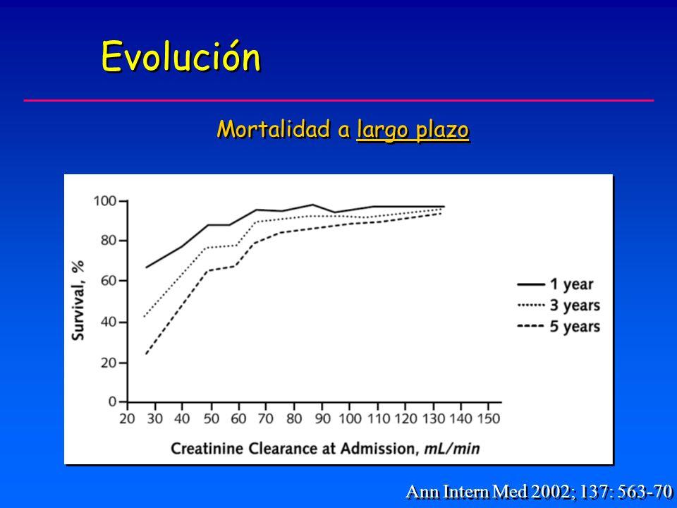 Evolución Mortalidad a largo plazo Ann Intern Med 2002; 137: 563-70
