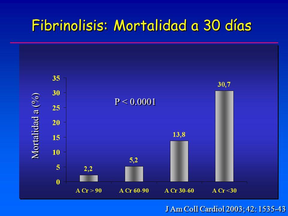 Fibrinolisis: Mortalidad a 30 días