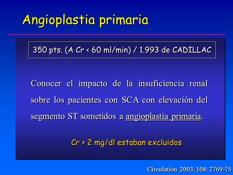 Angioplastia primaria