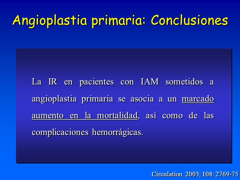 Angioplastia primaria: Conclusiones