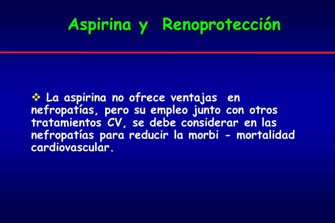 Aspirina y Renoprotección
