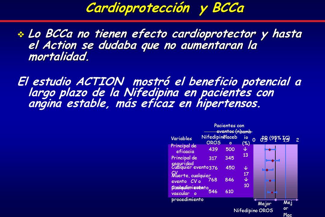 Cardioprotección y BCCa