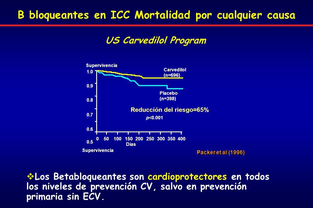 B bloqueantes en ICC Mortalidad por cualquier causa