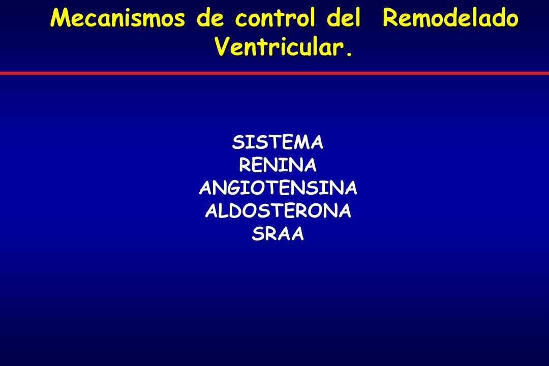 Mecanismos de control del Remodelado Ventricular.
