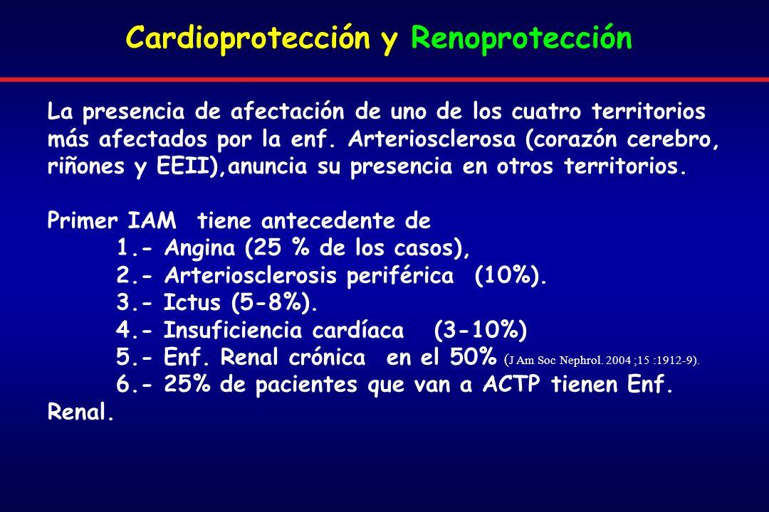 Cardioprotección y Renoprotección