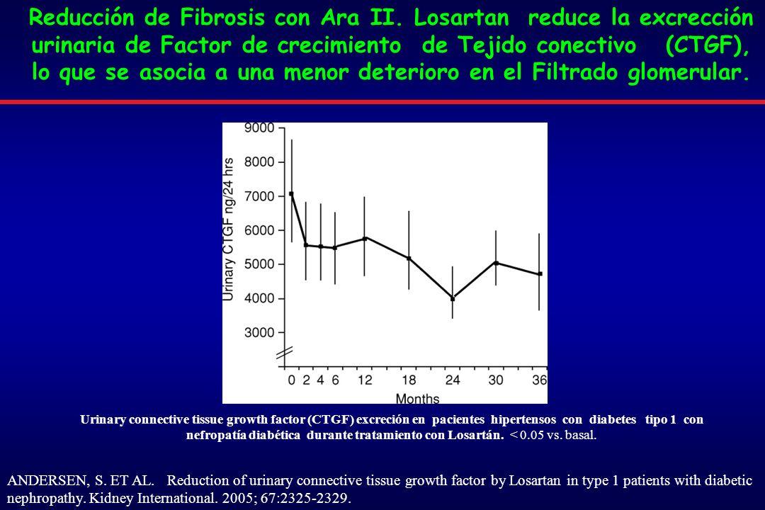 Reducción de Fibrosis con Ara II