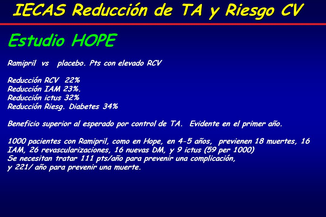 IECAS Reducción de TA y Riesgo CV