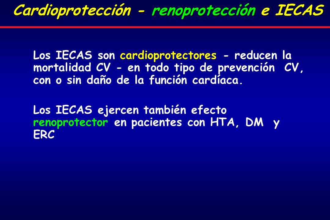 Cardioprotección - renoprotección e IECAS