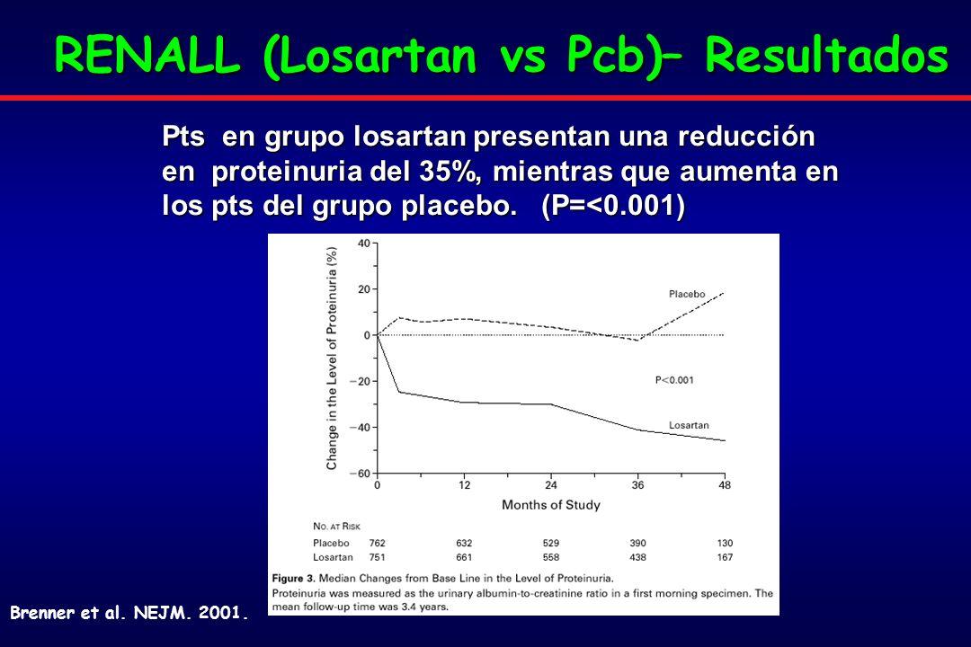 RENALL (Losartan vs Pcb)– Resultados