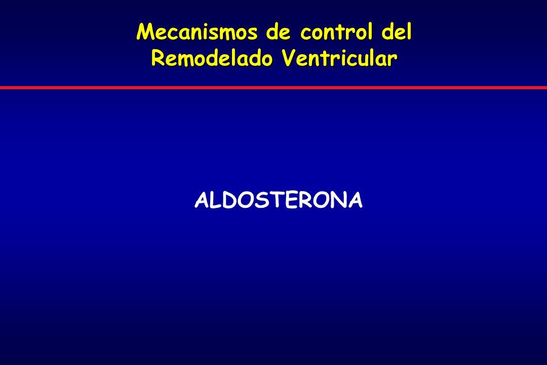 Mecanismos de control del Remodelado Ventricular
