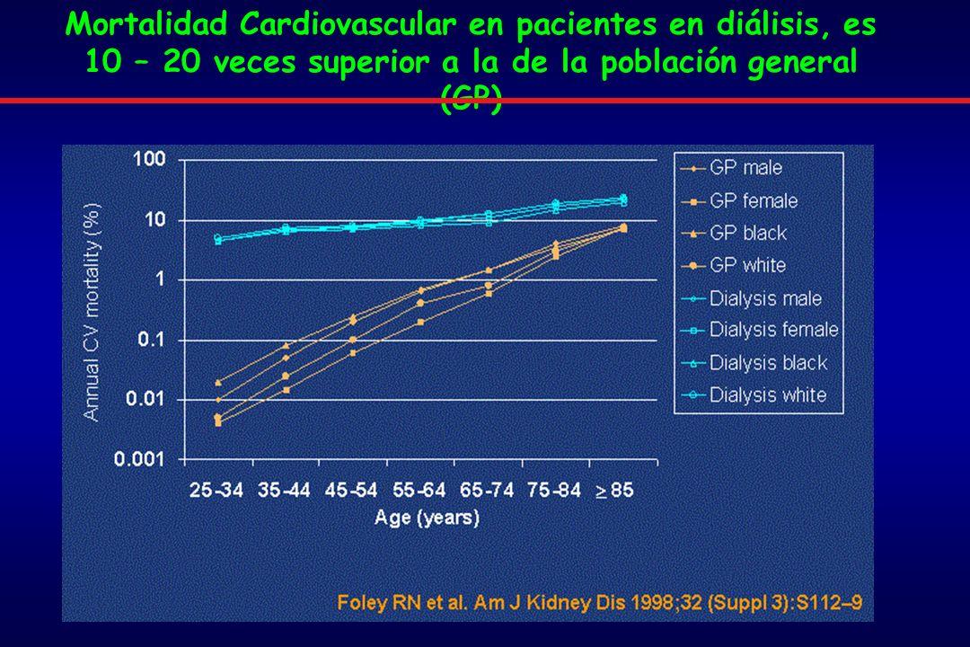 Mortalidad Cardiovascular en pacientes en diálisis, es