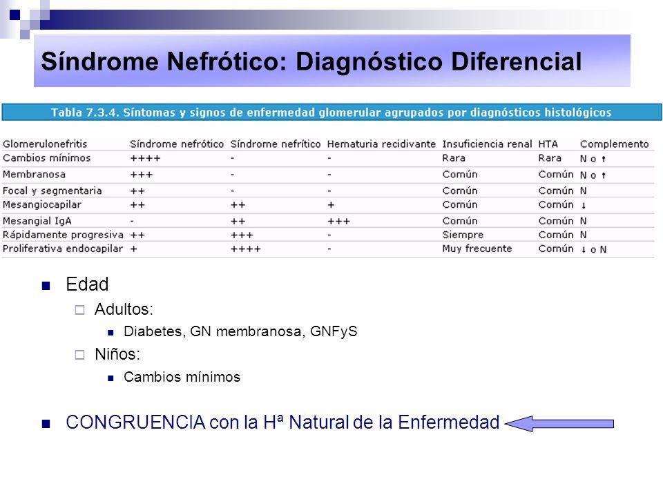 Síndrome Nefrótico: Diagnóstico Diferencial