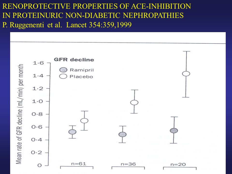 RENOPROTECTIVE PROPERTIES OF ACE-INHIBITION