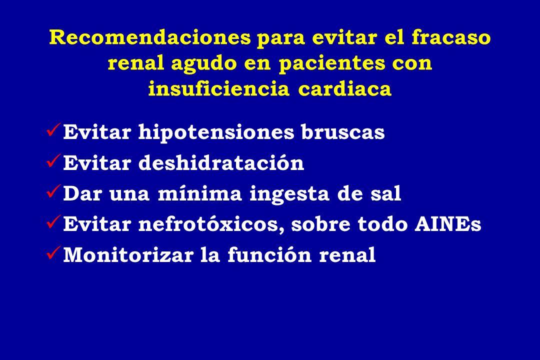 Recomendaciones para evitar el fracaso renal agudo en pacientes con insuficiencia cardiaca