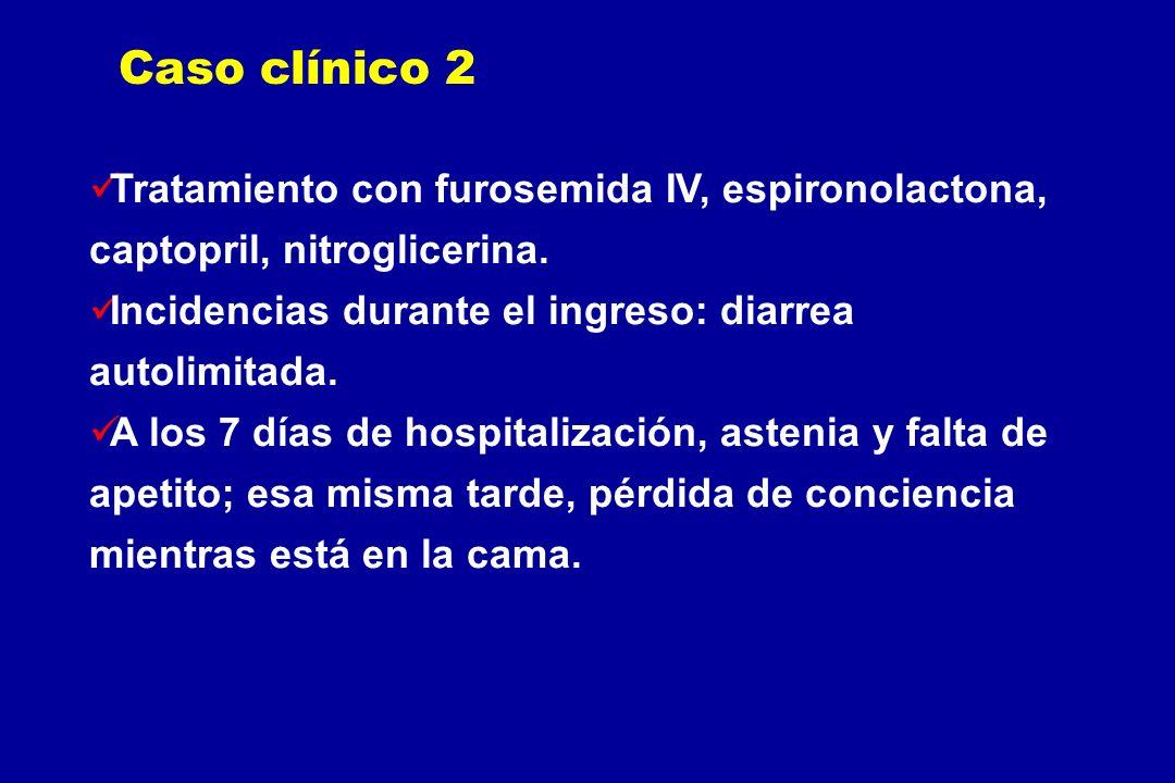 Caso clínico 2 Tratamiento con furosemida IV, espironolactona, captopril, nitroglicerina.