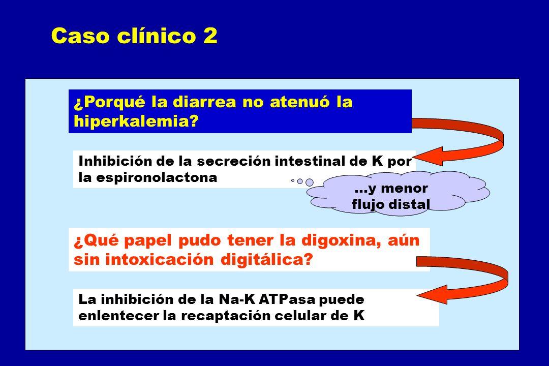 Caso clínico 2 ¿Porqué la diarrea no atenuó la hiperkalemia