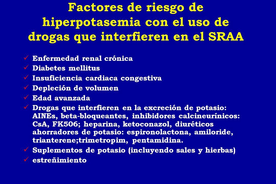 Factores de riesgo de hiperpotasemia con el uso de drogas que interfieren en el SRAA