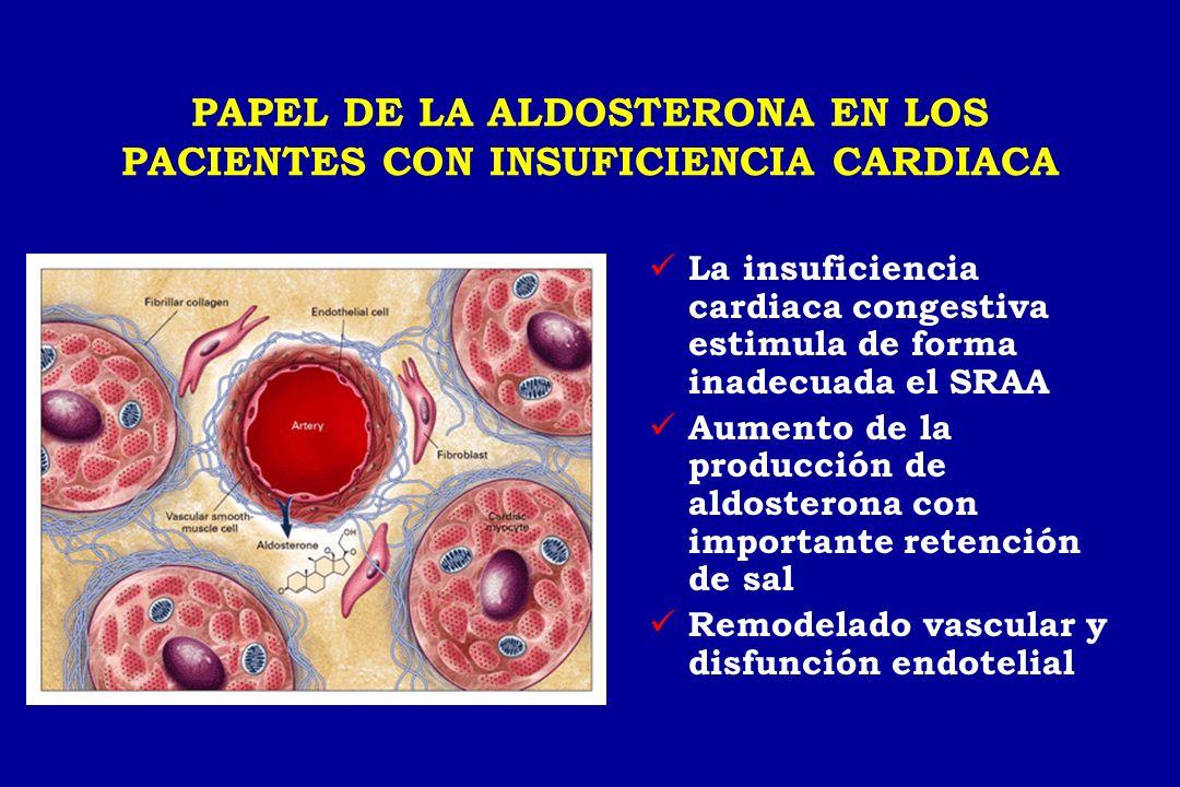 PAPEL DE LA ALDOSTERONA EN LOS PACIENTES CON INSUFICIENCIA CARDIACA