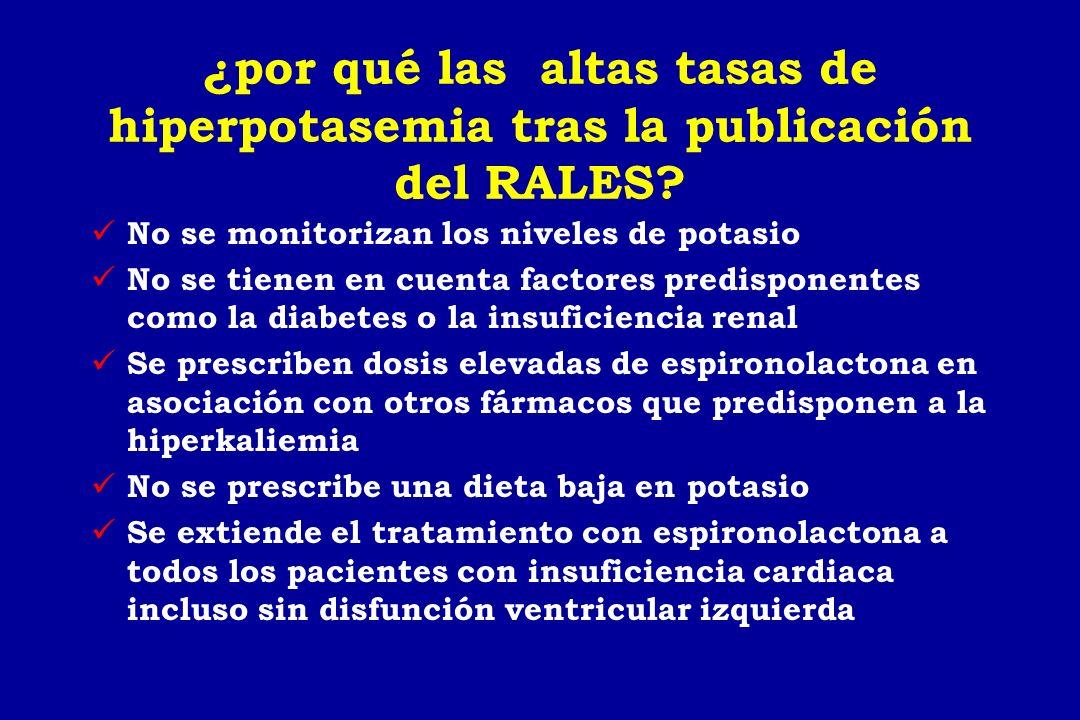 ¿por qué las altas tasas de hiperpotasemia tras la publicación del RALES