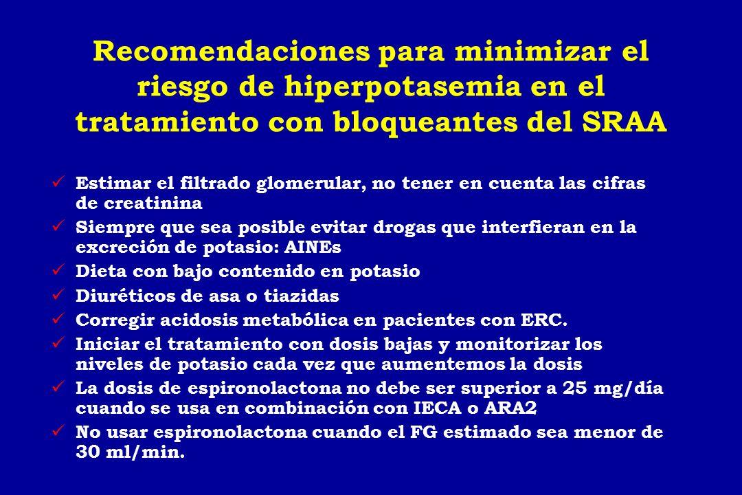Recomendaciones para minimizar el riesgo de hiperpotasemia en el tratamiento con bloqueantes del SRAA