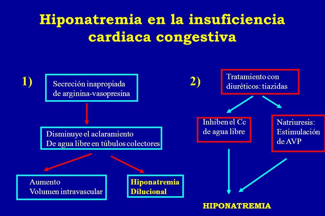 Hiponatremia en la insuficiencia cardiaca congestiva