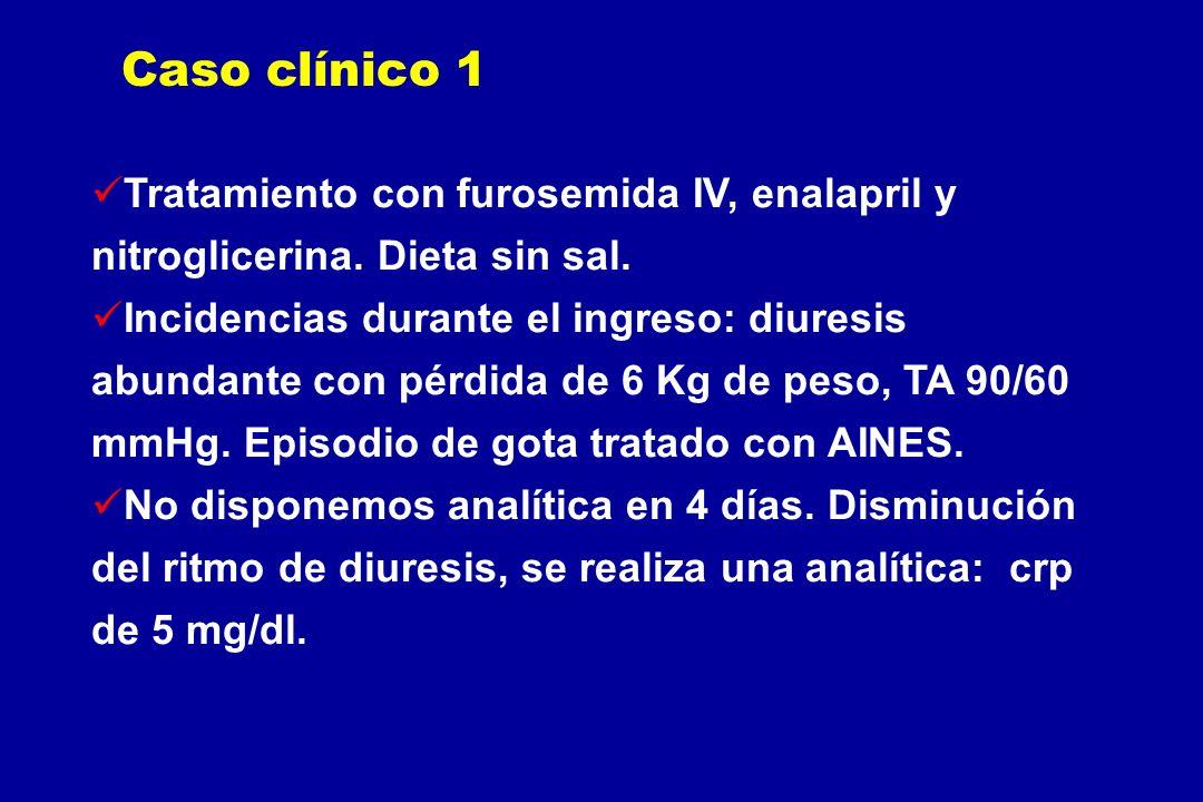 Caso clínico 1Tratamiento con furosemida IV, enalapril y nitroglicerina. Dieta sin sal.