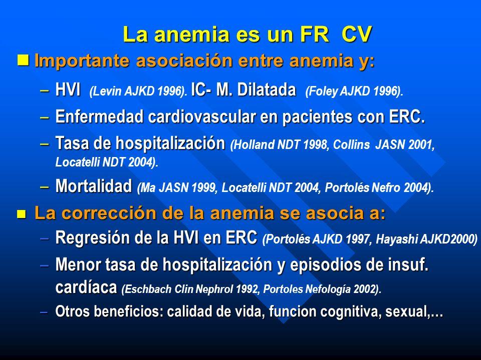 La anemia es un FR CV Importante asociación entre anemia y: