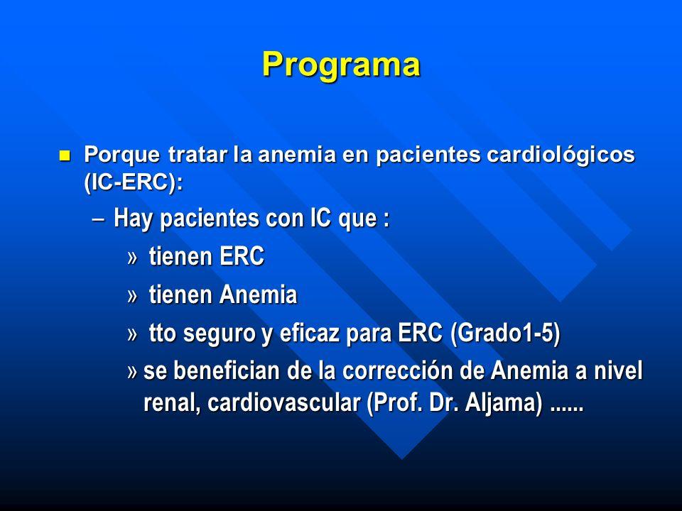 Programa Hay pacientes con IC que : tienen ERC tienen Anemia