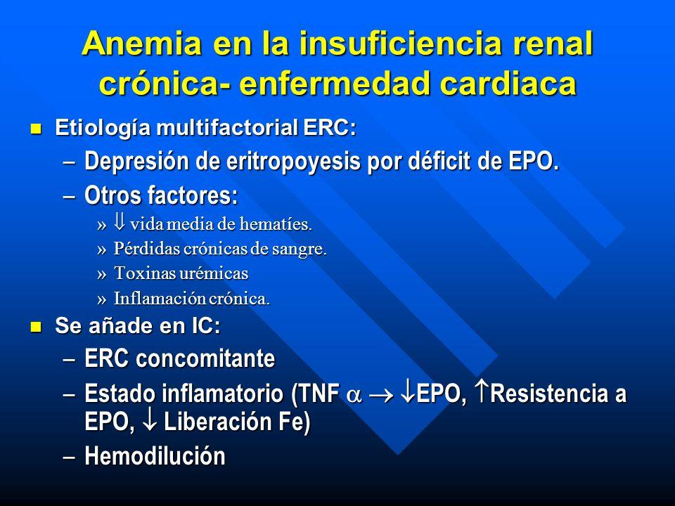 Anemia en la insuficiencia renal crónica- enfermedad cardiaca