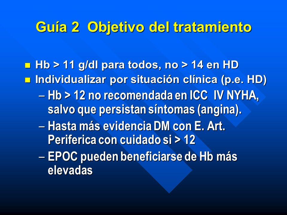 Guía 2 Objetivo del tratamiento