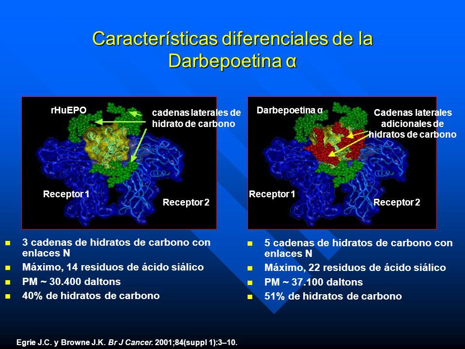 Características diferenciales de la Darbepoetina α