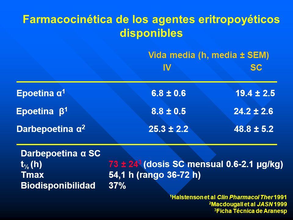 Farmacocinética de los agentes eritropoyéticos disponibles