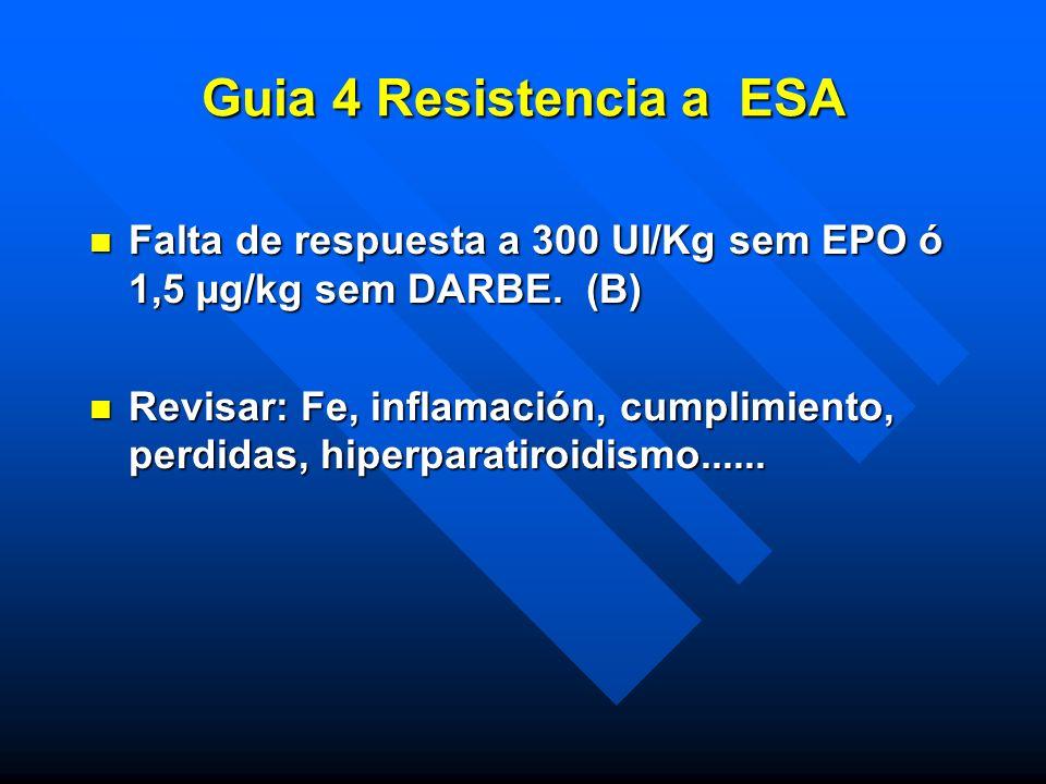 Guia 4 Resistencia a ESA Falta de respuesta a 300 UI/Kg sem EPO ó 1,5 µg/kg sem DARBE. (B)