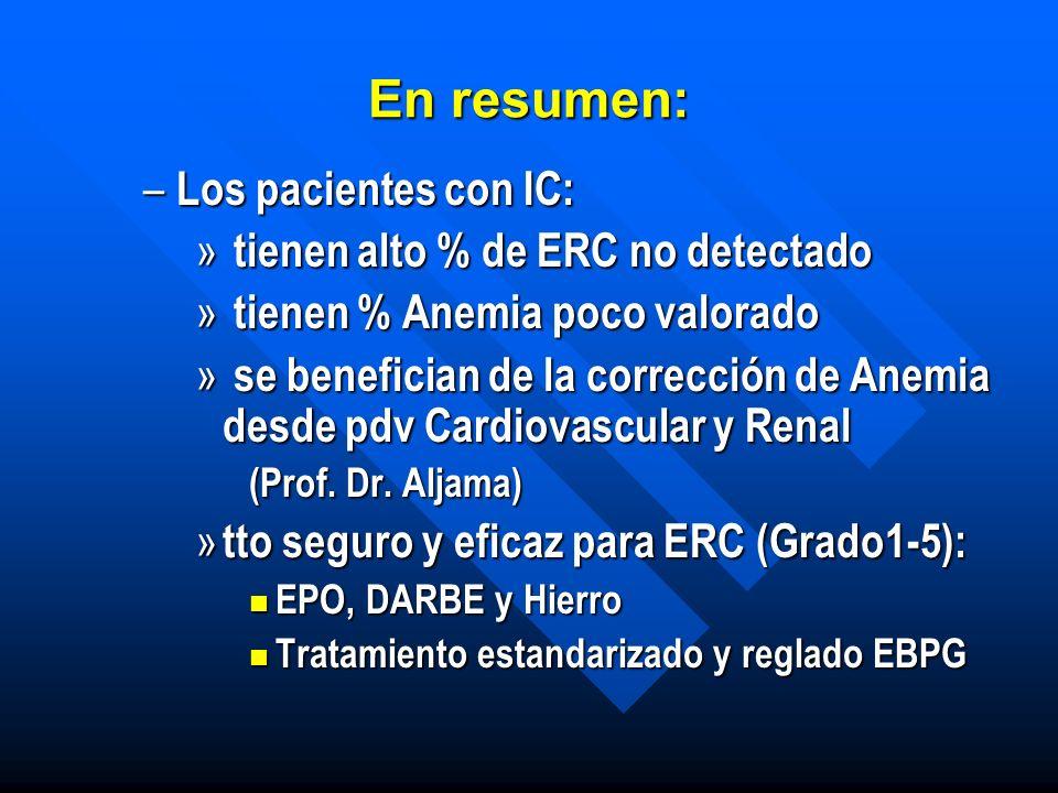 En resumen: Los pacientes con IC: tienen alto % de ERC no detectado