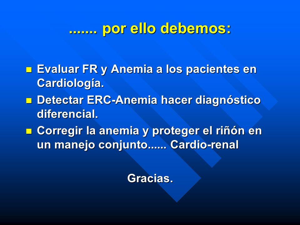 ....... por ello debemos: Evaluar FR y Anemia a los pacientes en Cardiología. Detectar ERC-Anemia hacer diagnóstico diferencial.