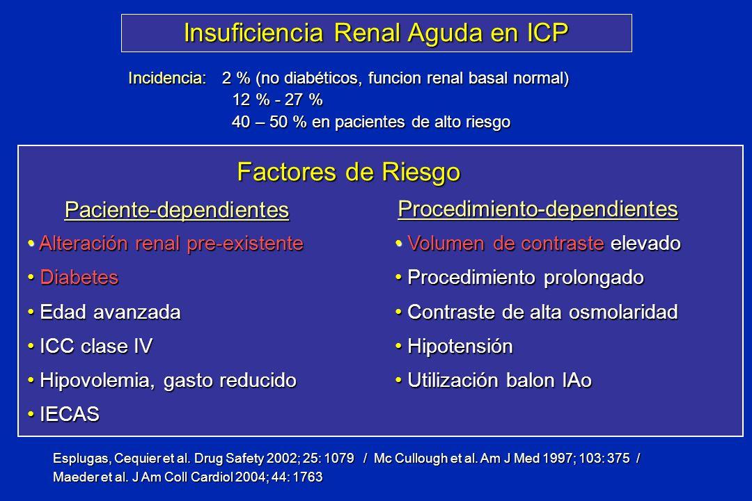 Insuficiencia Renal Aguda en ICP